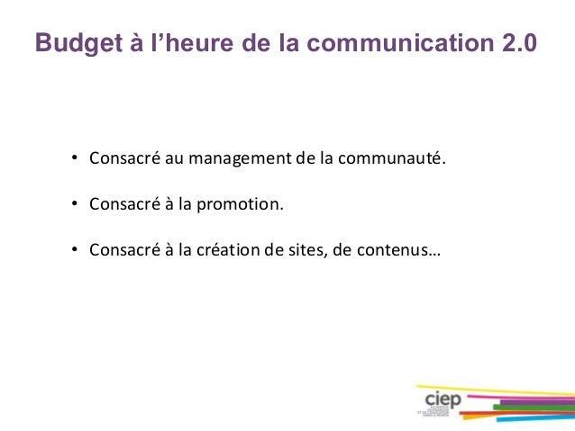 Elaborer un plan de communication Réaliser le diagnostic Fixer les objectifs Identifier les cibles Elaborer les messages C...
