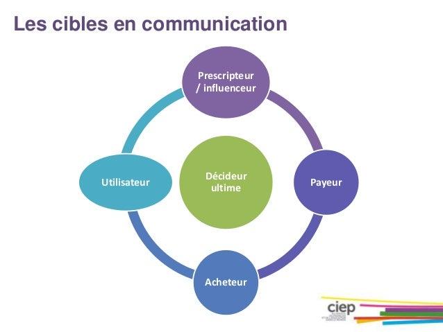 Pourquoi vous ? Quelques facteurs différenciateurs : La qualité, la proximité, le suivi client, l'innovation, l'écoute, la...