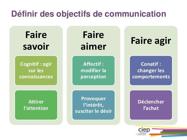 Transmettre un message 4 critères (méthode AIDA) Attirer : informer sur le produit en présentant un avantage différent des...
