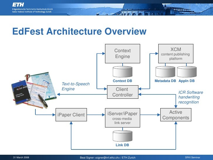assignment in client server architecture information technology essay You will then learn to use fetch for client-server communication and the use of rest api on the server side a quick tour through react animation support and testing rounds off the course.