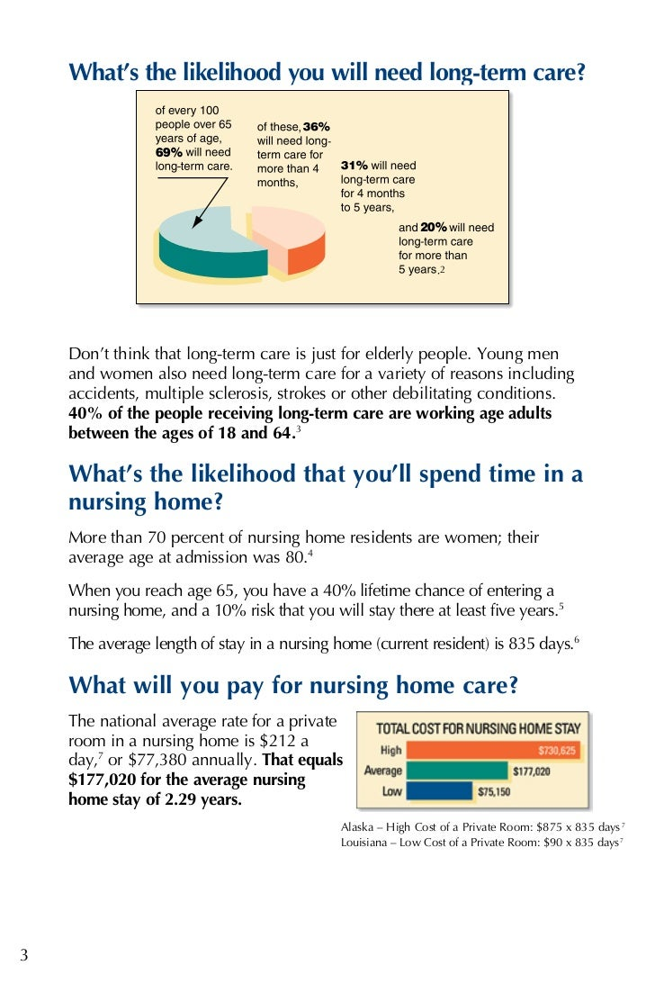 What Percent Of Nursing Home Residents Rely On Medicaid