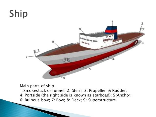 Lci14 likewise DryDock Keel as well Parts Of A Ship also Rig diagram additionally Glossary. on port side of boat diagram