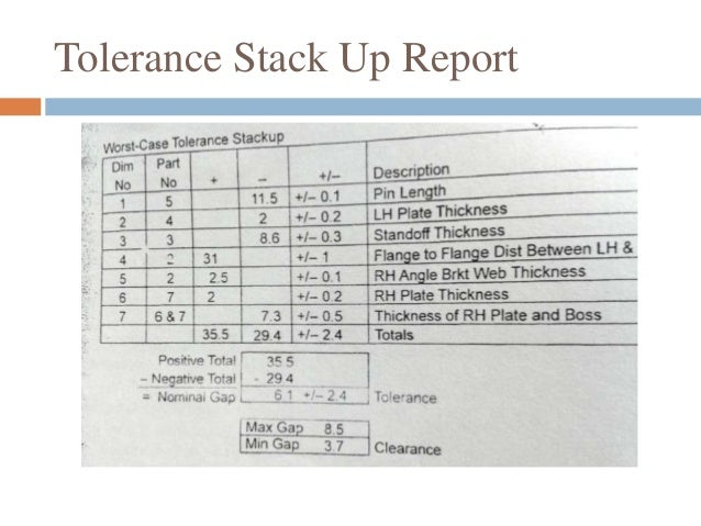 tolerance stack up example