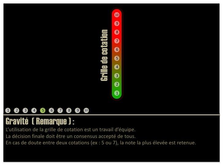 10<br />9<br />8<br />7<br />6<br />Grille de cotation<br />5<br />4<br />3<br />2<br />1<br />1<br />2<br />3<br />4<br /...