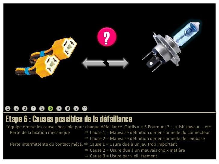 ?<br />1<br />2<br />3<br />4<br />5<br />6<br />7<br />8<br />9<br />10<br />Etape 6 : Causes possibles de la défaillance...