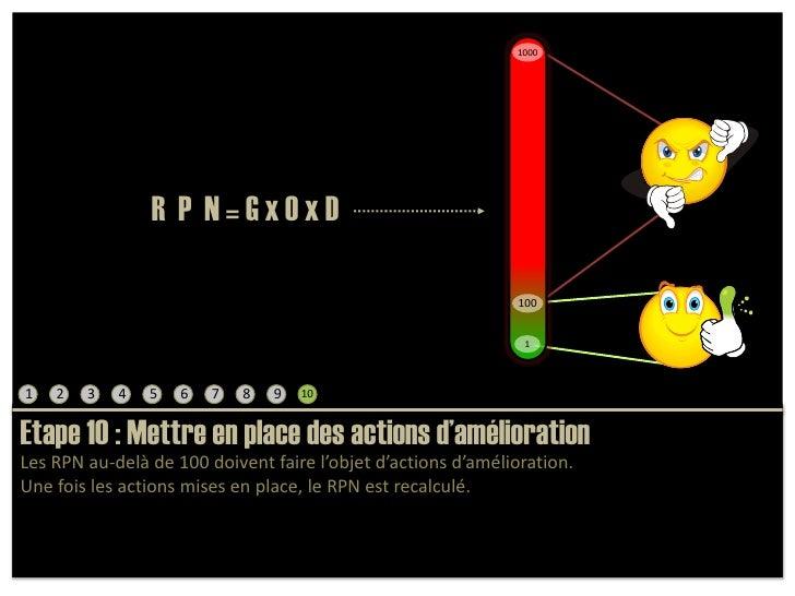 1000<br />R  P  N = G x O x D<br />100<br />1<br />1<br />2<br />3<br />4<br />5<br />6<br />7<br />8<br />9<br />10<br />...