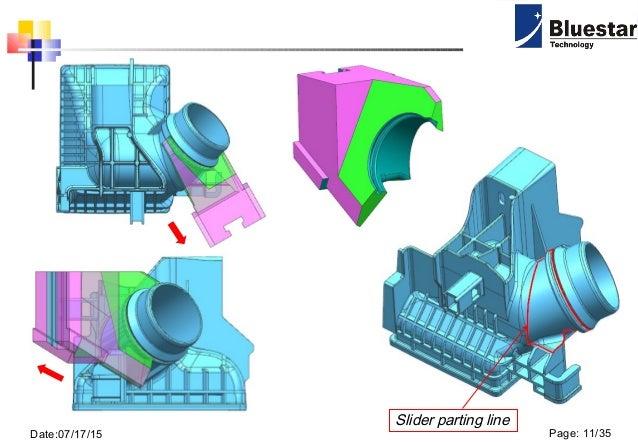 Dfm Design For Manufacturing Pdf