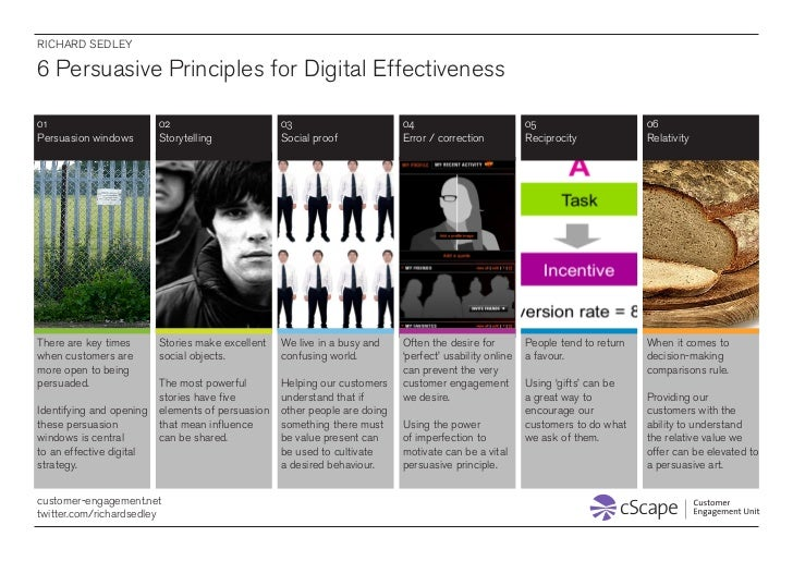 RICHARD SEDLEY  6 Persuasive Principles for Digital Effectiveness  01                        02                       03  ...