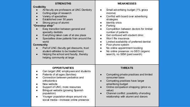 UNC Dental Faculty Practice Spring 2014 Challenge