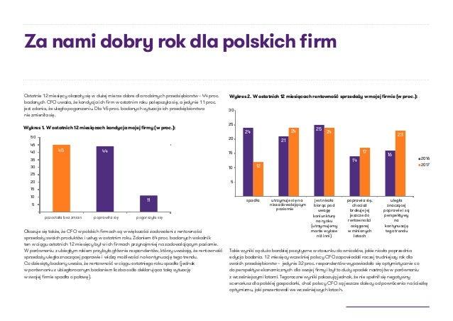 Za nami dobry rok dla polskich firm Ostatnie 12 miesięcy okazały się w dużej mierze dobre dla rodzimych przedsiębiorstw – ...