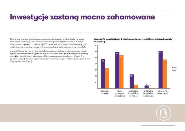Inwestycje zostaną mocno zahamowane Z jednej strony polskie przedsiębiorstwa mają za sobą pozytywny rok, z drugiej – w cią...