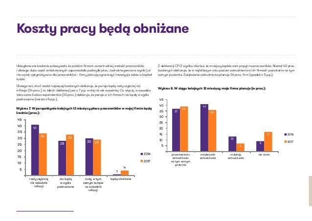 Koszty pracy będą obniżane Ubiegłoroczne badanie pokazywało, że polskim firmom coraz trudniej znaleźć pracowników i dlateg...