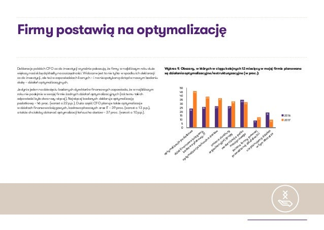 Firmy postawią na optymalizację Deklaracje polskich CFO co do inwestycji wyraźnie pokazują, że firmy w najbliższym roku du...