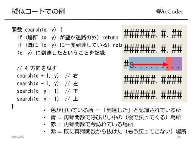 擬似コードでの例 関数 search(x, y) { if (場所 (x, y) が壁か迷路の外) return if (既に (x, y) に一度到達している) return (x, y) に到達したということを記録 // 4 方向を試す s...