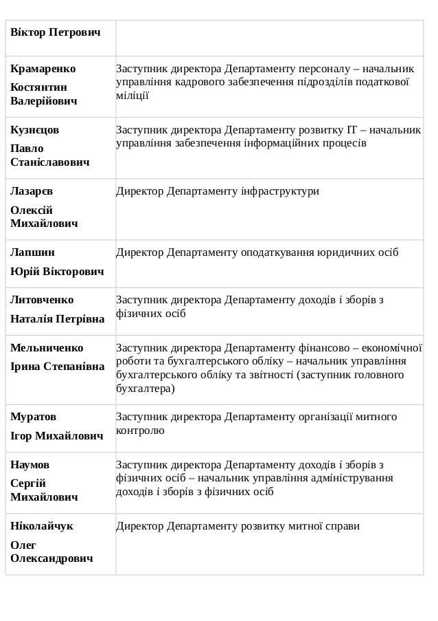 В Минюсте рассказали, кого люстрировал Насиров Slide 2