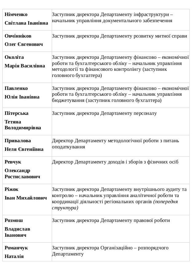 В Минюсте рассказали, кого люстрировал Насиров Slide 3