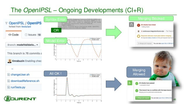 modeling and simulation of electric and • simulation of the system for various scenarios many models have been proposed for representing harmonic sources as well as linear components various network harmonic solution algorithms have also been published in the following sections, we briefly summarize the well-accepted methods for harmonic modeling and simulations.