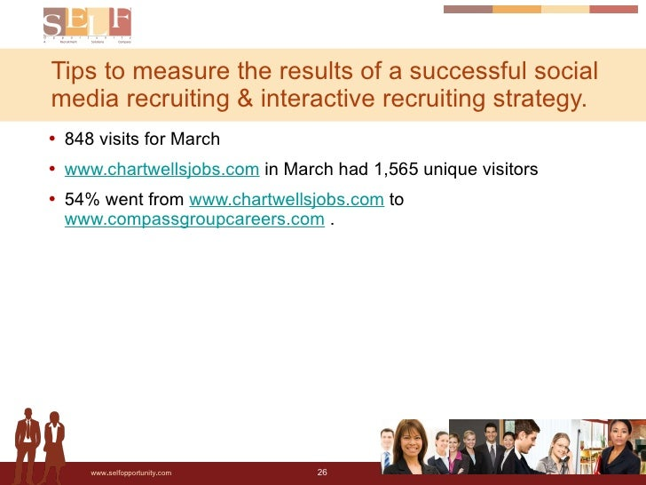 Tips to measure the results of a successful social media recruiting & interactive recruiting strategy.  <ul><li>848 visits...
