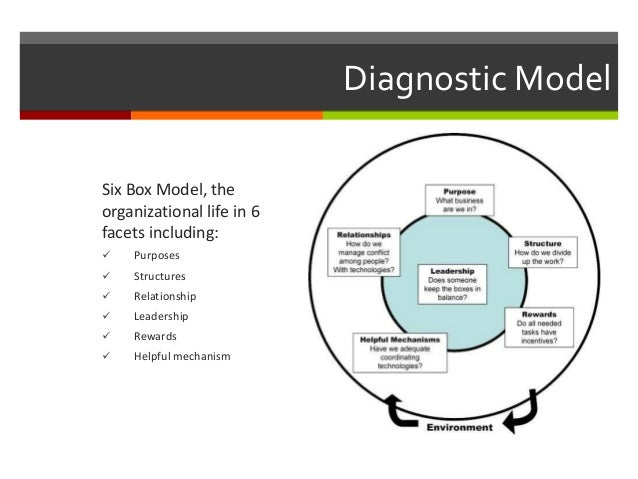 boeing diagnostic models 2015-08-24  lessons learned in implementing a practical aircraft system health management (ashm) system  aircraft system health management (ashm)  lessons learned in the fielding of diagnostic and prognostics.