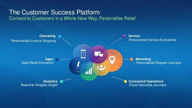 Salesforce pour le retail