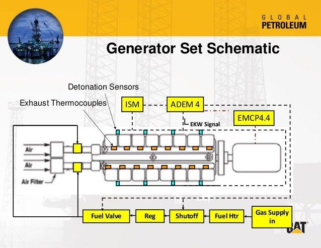 cat 3512c diagram   17 wiring diagram images