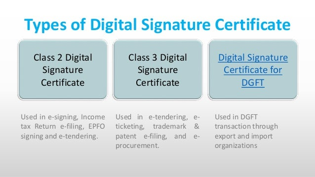 how to create digital signature certificate for income tax efiling