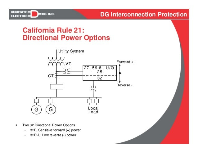 DG interconnection protection ieee 1547 on