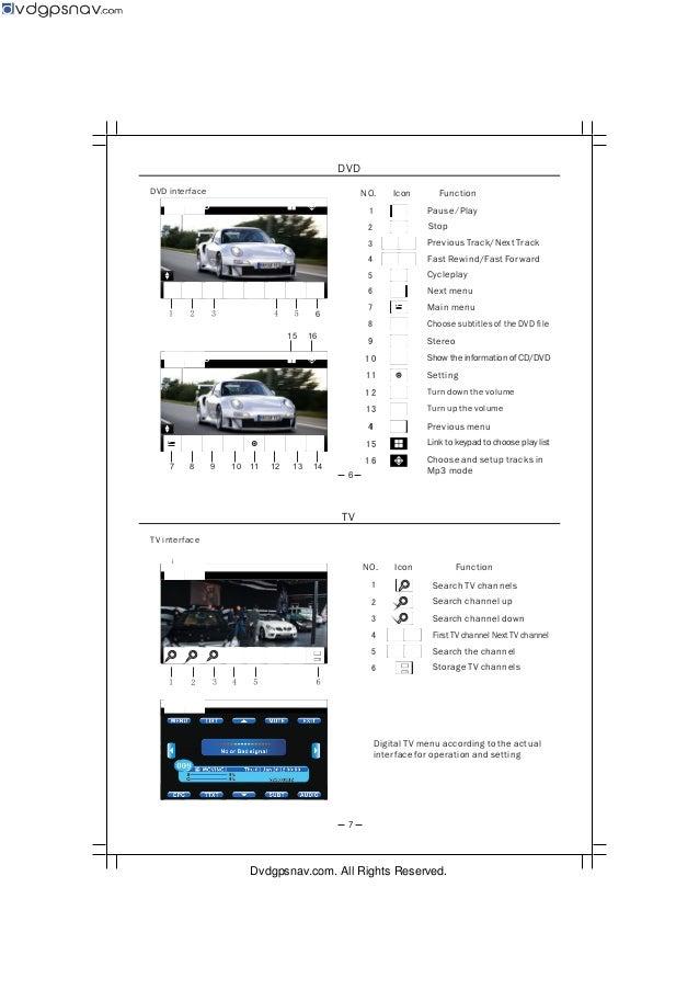 User Manual for New 308 BMW DVD Navigation