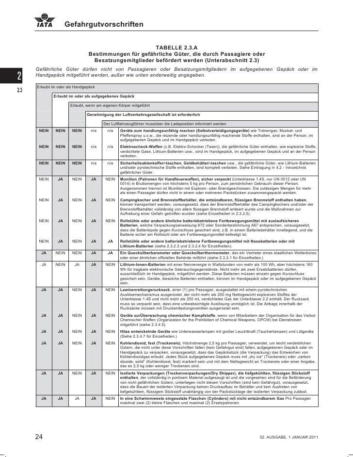 Dgr52 table23a de 1 pdf for Astm table 52 pdf