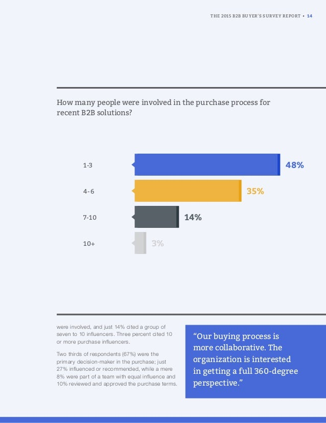 were involved, and just 14% cited a group of seven to 10 influencers. Three percent cited 10 or more purchase influencers....