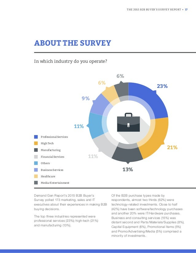 THE 2015 B2B BUYER'S SURVEY REPORT • 17 Demand Gen Report's 2015 B2B Buyer's Survey polled 173 marketing, sales and IT exe...