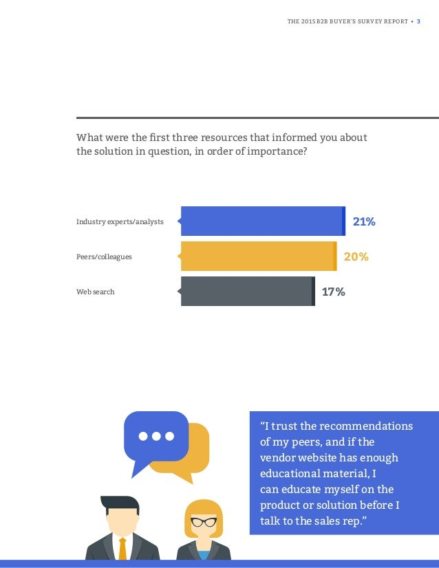 """THE 2015 B2B BUYER'S SURVEY REPORT • 3 """"I trust the recommendations of my peers, and if the vendor website has enough educ..."""