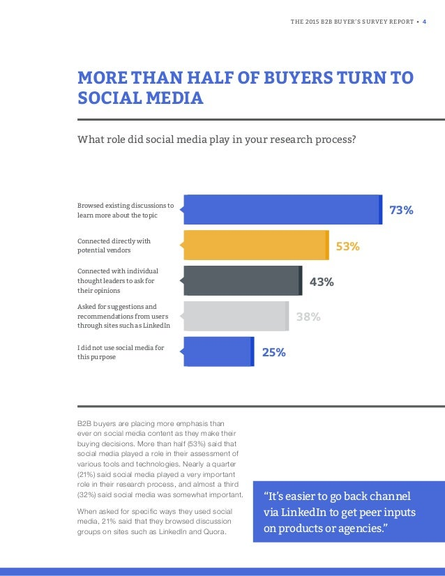 THE 2015 B2B BUYER'S SURVEY REPORT • 4 MORE THAN HALF OF BUYERS TURN TO SOCIAL MEDIA B2B buyers are placing more emphasis ...
