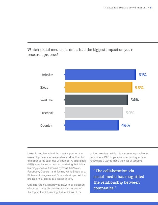 THE 2015 B2B BUYER'S SURVEY REPORT • 5 LinkedIn and blogs had the most impact on the research process for respondents. Mor...