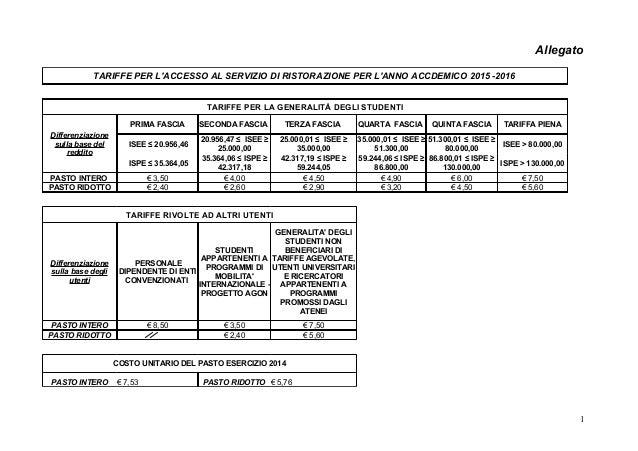 Allegato TARIFFE PER L'ACCESSO AL SERVIZIO DI RISTORAZIONE PER L'ANNO ACCDEMICO 2015 -2016 TARIFFE PER LA GENERALITÀ DEGLI...