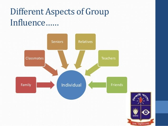personal influence on consumer behaviour priya Consumer behaviour is the study of individuals, groups internal influences refer to both personal and interpersonal factors.