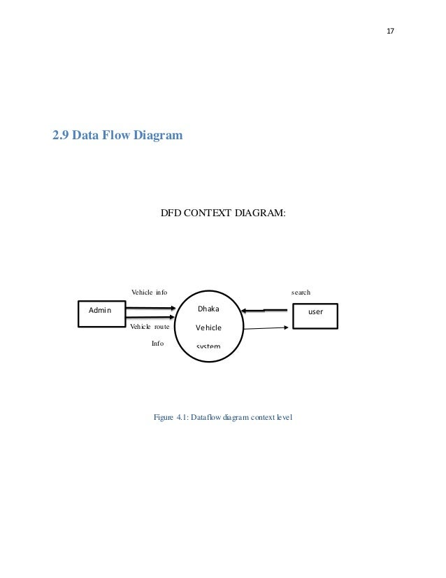 vehicle management system project report
