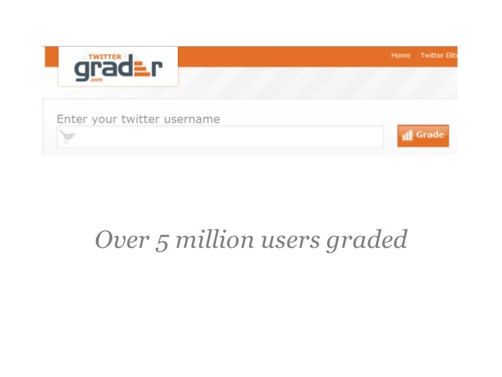 Over 5 million users graded