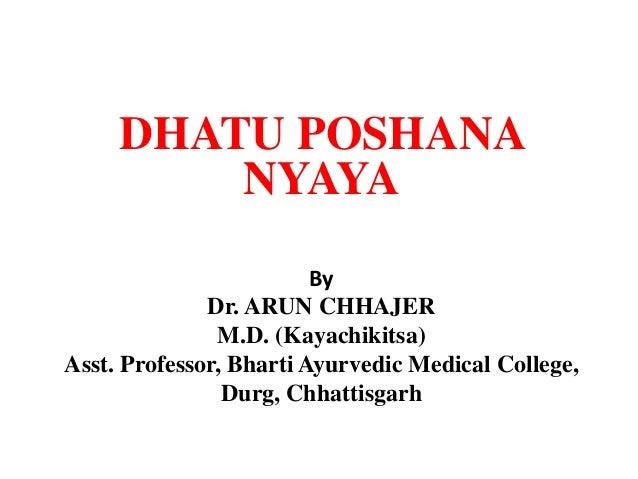 DHATU POSHANA NYAYA By Dr. ARUN CHHAJER M.D. (Kayachikitsa) Asst. Professor, Bharti Ayurvedic Medical College, Durg, Chhat...