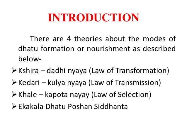 INTRODUCTION There are 4 theories about the modes of dhatu formation or nourishment as described below- Kshira – dadhi ny...