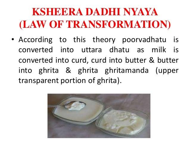 KSHEERA DADHI NYAYA (LAW OF TRANSFORMATION) • According to this theory poorvadhatu is converted into uttara dhatu as milk ...