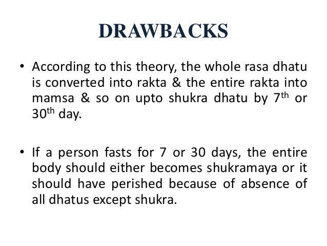 DRAWBACKS • According to this theory, the whole rasa dhatu is converted into rakta & the entire rakta into mamsa & so on u...