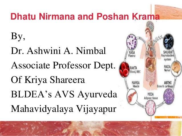 By, Dr. Ashwini A. Nimbal Associate Professor Dept. Of Kriya Shareera BLDEA's AVS Ayurveda Mahavidyalaya Vijayapur Dhatu N...
