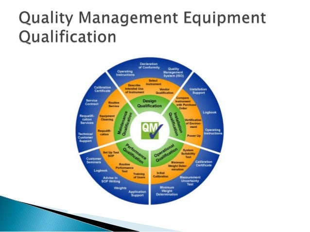 DESIGN QUALIFICATION (DQ) of Blister Packing Machine (BQS)