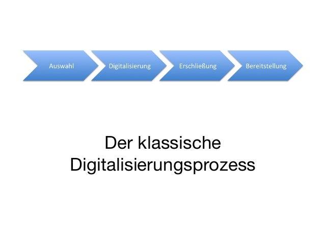 Der klassische Digitalisierungsprozess
