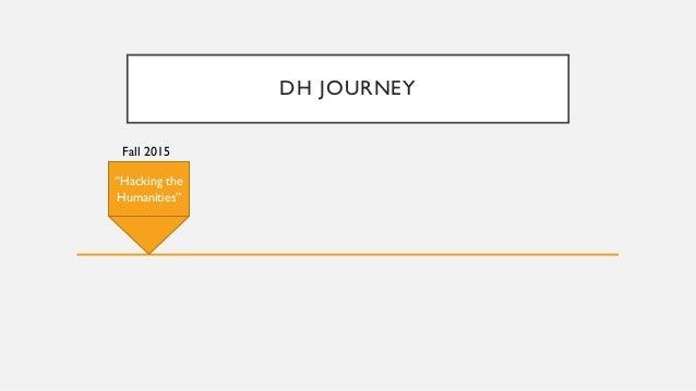 Data Mining Dylan: A Digital Humanities Journey Slide 3