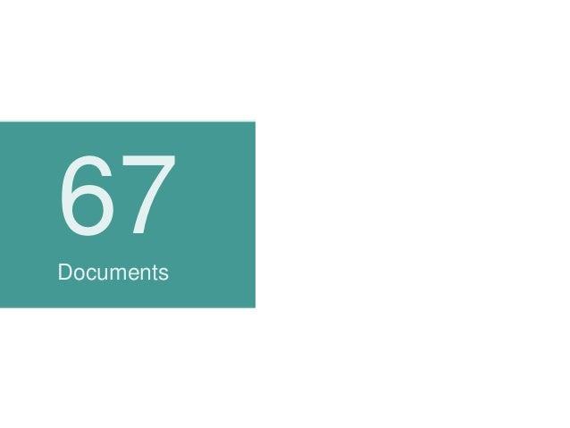 67Documents
