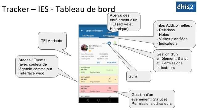 Tracker – IES - Tableau de bord Infos Additionnelles : - Relations - Notes - Visites planifiées - Indicateurs TEI Attribut...