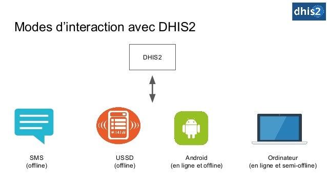 Modes d'interaction avec DHIS2 DHIS2 SMS (offline) USSD (offline) Android (en ligne et offline) Ordinateur (en ligne et se...