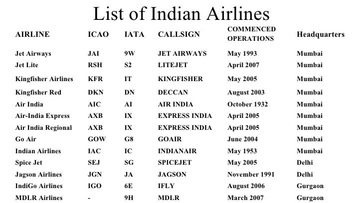 project on indian airlines A case study based on indian airlines and their hr problems with questions.